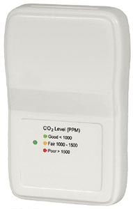 Carbon Dioxide Detector, CO2